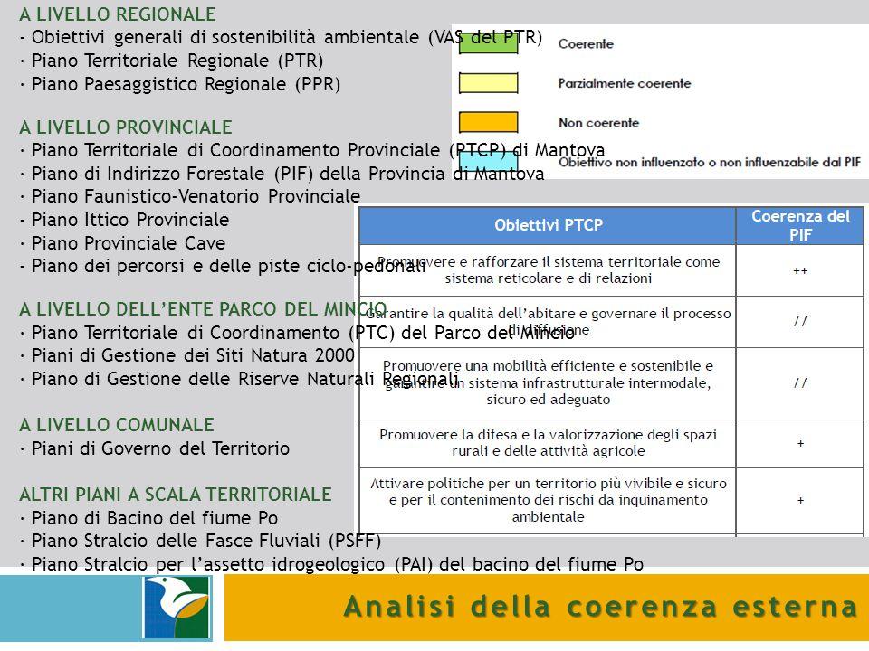 Analisi della coerenza esterna A LIVELLO REGIONALE - Obiettivi generali di sostenibilità ambientale (VAS del PTR) · Piano Territoriale Regionale (PTR)
