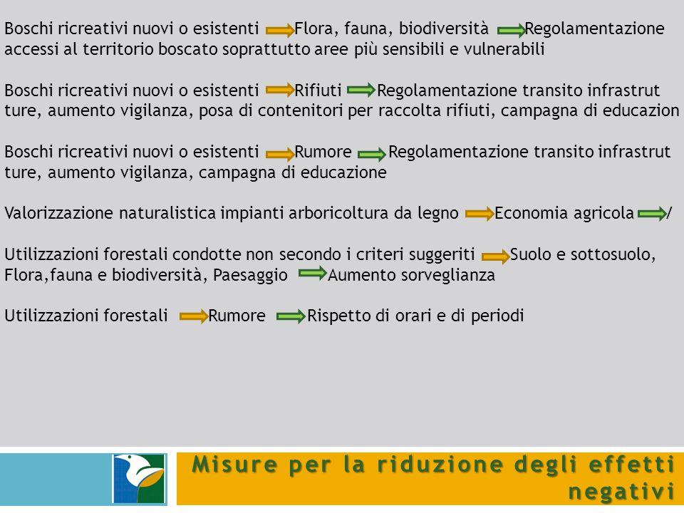 Misure per la riduzione degli effetti negativi Boschi ricreativi nuovi o esistenti Flora, fauna, biodiversità Regolamentazione accessi al territorio b