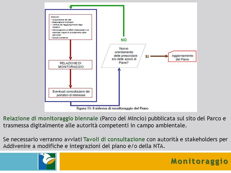 Monitoraggio Relazione di monitoraggio biennale (Parco del Mincio) pubblicata sul sito del Parco e trasmessa digitalmente alle autorità competenti in