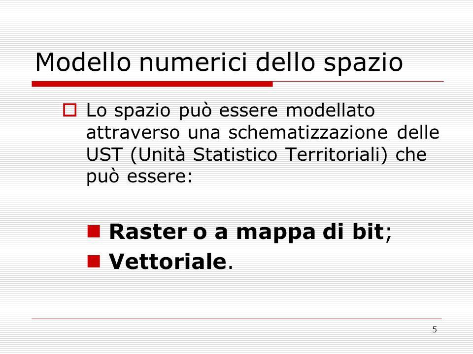 5 Modello numerici dello spazio  Lo spazio può essere modellato attraverso una schematizzazione delle UST (Unità Statistico Territoriali) che può essere: Raster o a mappa di bit; Vettoriale.