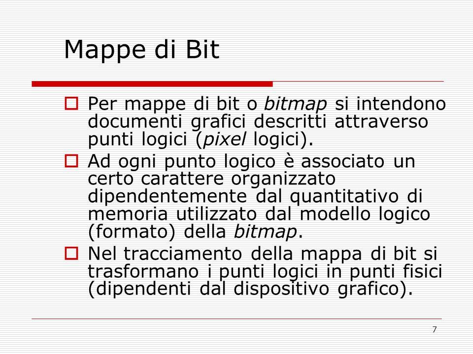 7 Mappe di Bit  Per mappe di bit o bitmap si intendono documenti grafici descritti attraverso punti logici (pixel logici).