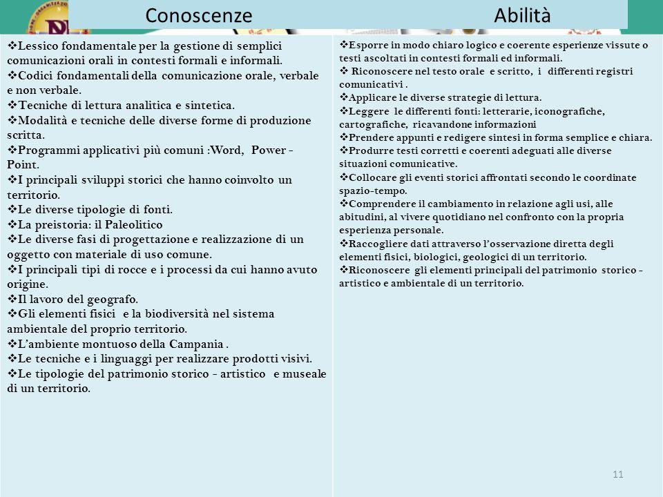 Conoscenze Abilità  Lessico fondamentale per la gestione di semplici comunicazioni orali in contesti formali e informali.