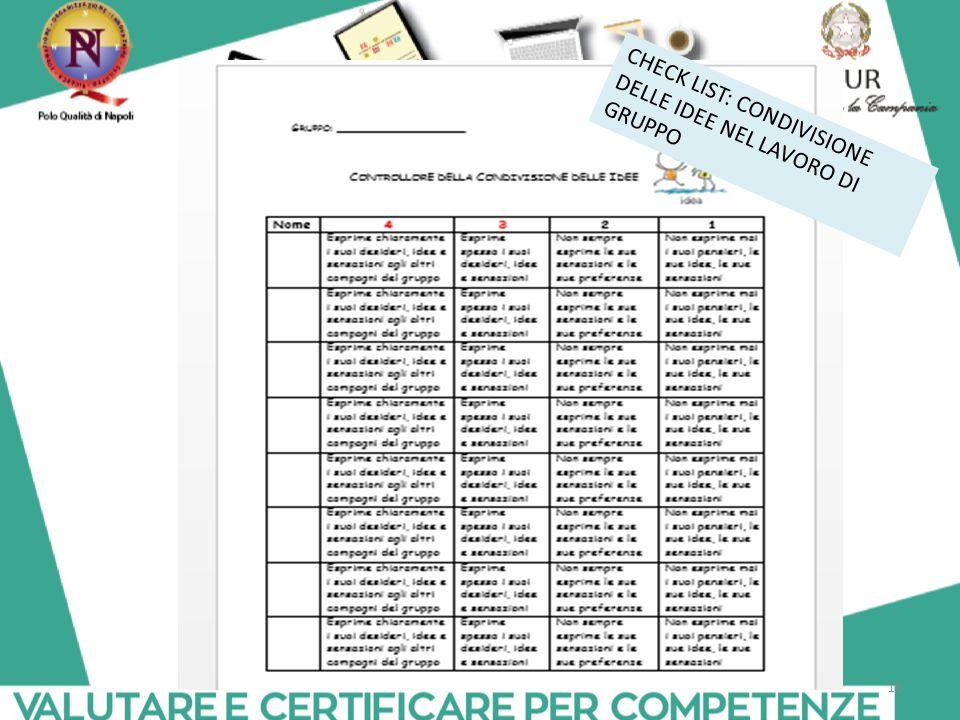 16 CHECK LIST: CONDIVISIONE DELLE IDEE NEL LAVORO DI GRUPPO