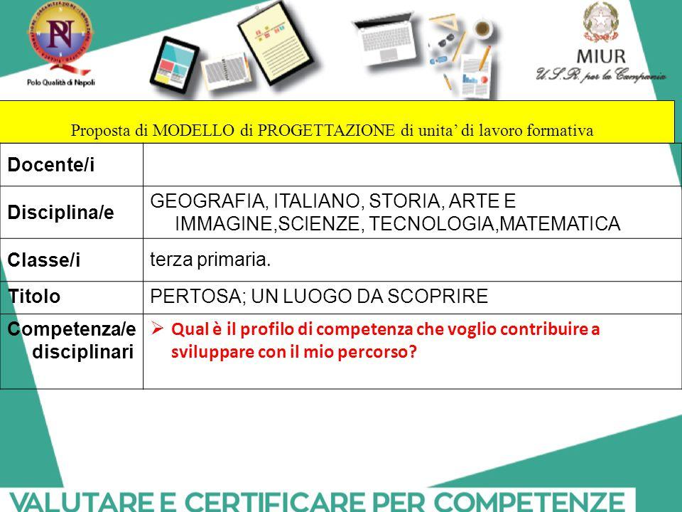 Proposta di MODELLO di PROGETTAZIONE di unita' di lavoro formativa Docente/i Disciplina/e GEOGRAFIA, ITALIANO, STORIA, ARTE E IMMAGINE,SCIENZE, TECNOLOGIA,MATEMATICA Classe/i terza primaria.