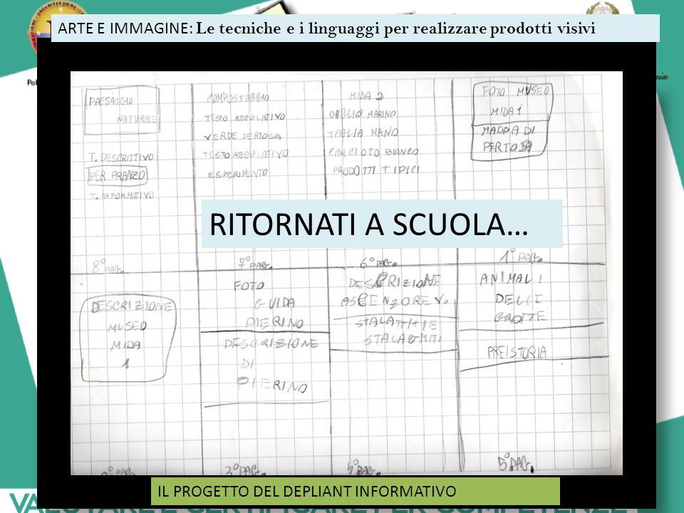 33 ARTE E IMMAGINE: Le tecniche e i linguaggi per realizzare prodotti visivi IL PROGETTO DEL DEPLIANT INFORMATIVO RITORNATI A SCUOLA…