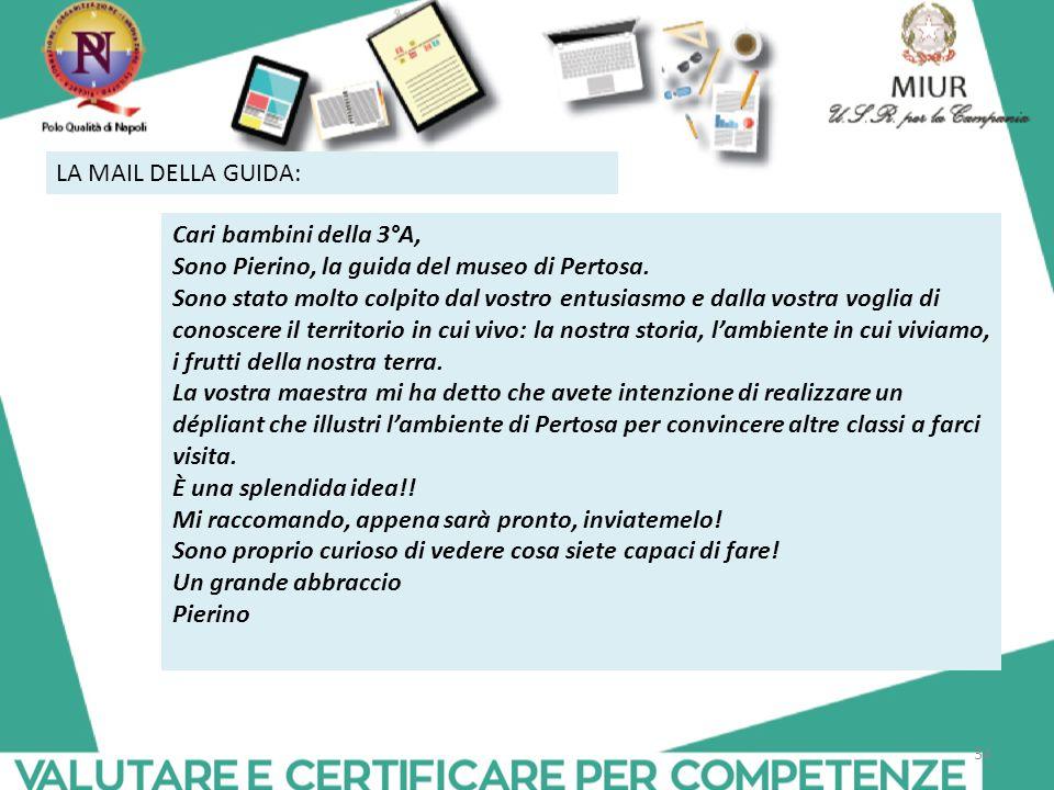 34 Cari bambini della 3°A, Sono Pierino, la guida del museo di Pertosa.