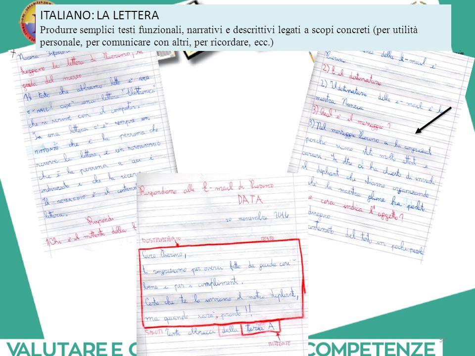 35 ITALIANO: LA LETTERA Produrre semplici testi funzionali, narrativi e descrittivi legati a scopi concreti (per utilità personale, per comunicare con altri, per ricordare, ecc.)