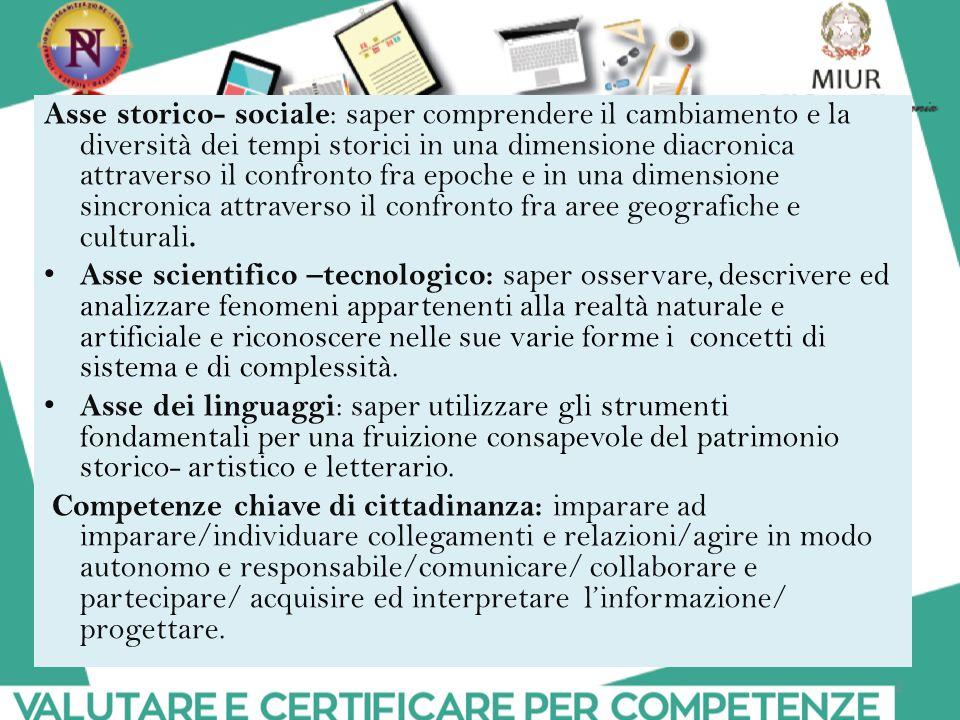 ECCELLENTE(4)BUONO(3)MEDIO(2)POVERO(1) LAVORO COMUNE - Svolge pienamente la propria parte e anche di più.