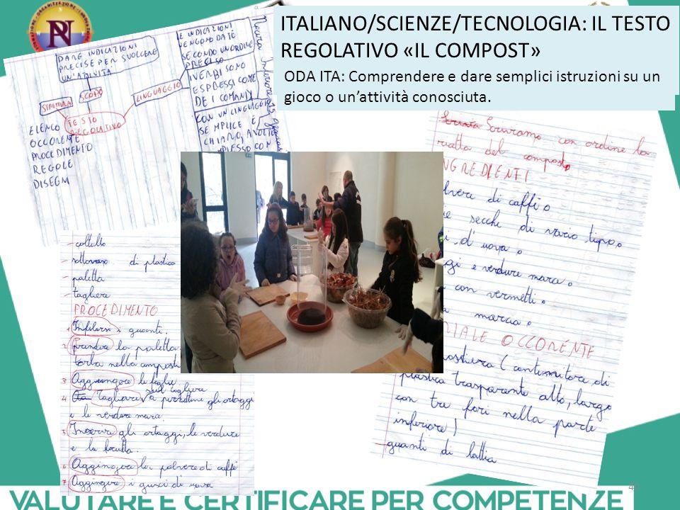 40 ITALIANO/SCIENZE/TECNOLOGIA: IL TESTO REGOLATIVO «IL COMPOST» ODA ITA: Comprendere e dare semplici istruzioni su un gioco o un'attività conosciuta.