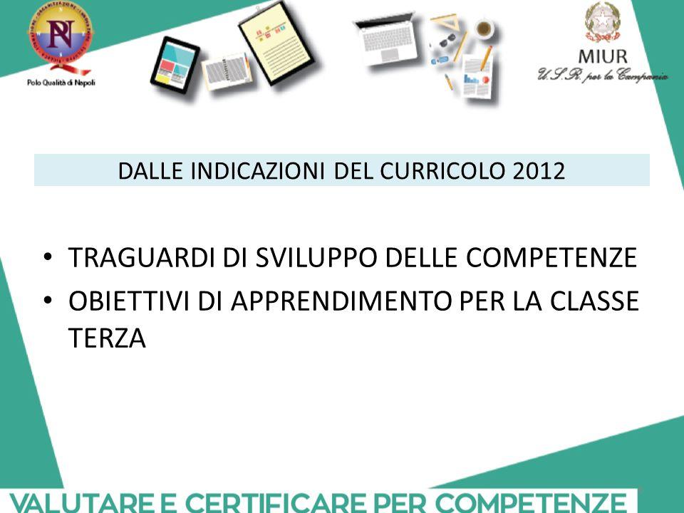 DALLE INDICAZIONI DEL CURRICOLO 2012 TRAGUARDI DI SVILUPPO DELLE COMPETENZE OBIETTIVI DI APPRENDIMENTO PER LA CLASSE TERZA 6