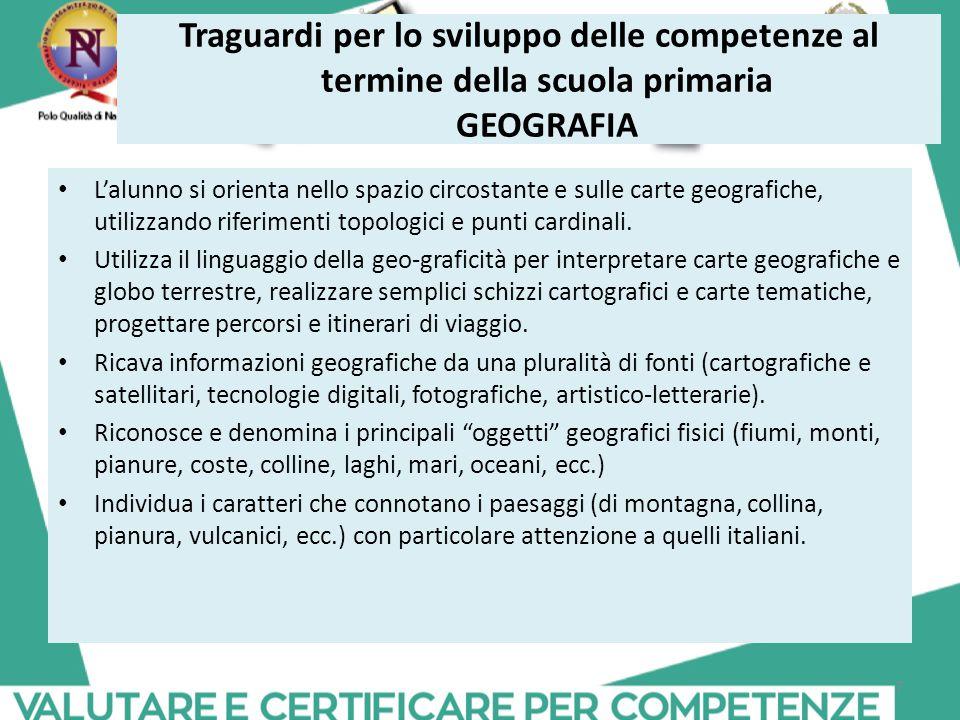 Traguardi per lo sviluppo delle competenze al termine della scuola primaria GEOGRAFIA L'alunno si orienta nello spazio circostante e sulle carte geografiche, utilizzando riferimenti topologici e punti cardinali.