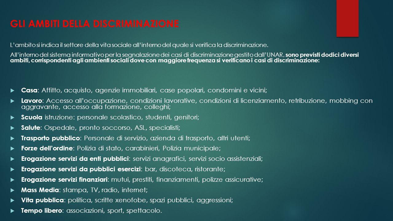 GLI AMBITI DELLA DISCRIMINAZIONE L'ambito si indica il settore della vita sociale all'interno del quale si verifica la discriminazione. All'interno de
