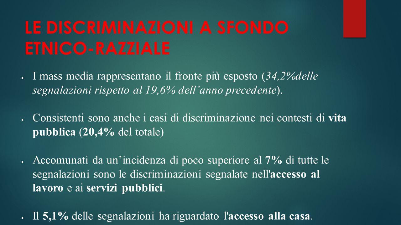 LE DISCRIMINAZIONI A SFONDO ETNICO-RAZZIALE  I mass media rappresentano il fronte più esposto (34,2%delle segnalazioni rispetto al 19,6% dell'anno pr