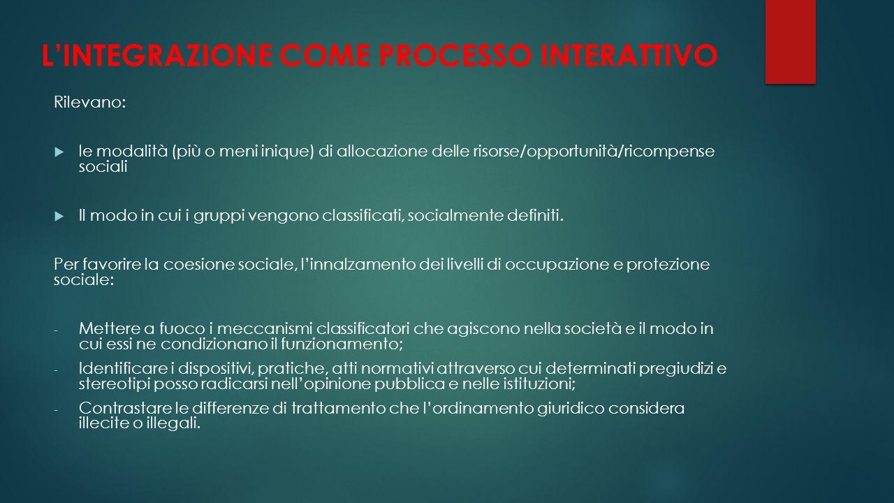 L'INTEGRAZIONE COME PROCESSO INTERATTIVO Rilevano:  le modalità (più o meni inique) di allocazione delle risorse/opportunità/ricompense sociali  Il