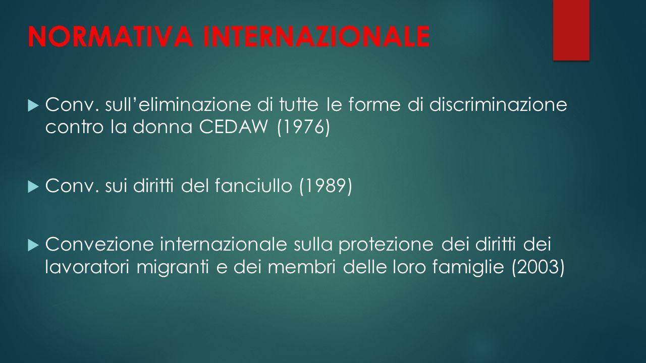 NORMATIVA INTERNAZIONALE  Conv. sull'eliminazione di tutte le forme di discriminazione contro la donna CEDAW (1976)  Conv. sui diritti del fanciullo