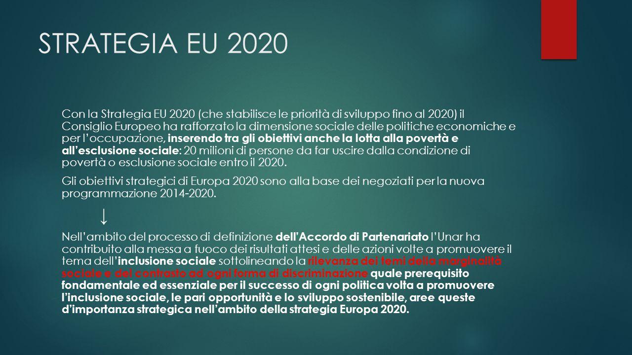STRATEGIA EU 2020 Con la Strategia EU 2020 (che stabilisce le priorità di sviluppo fino al 2020) il Consiglio Europeo ha rafforzato la dimensione soci