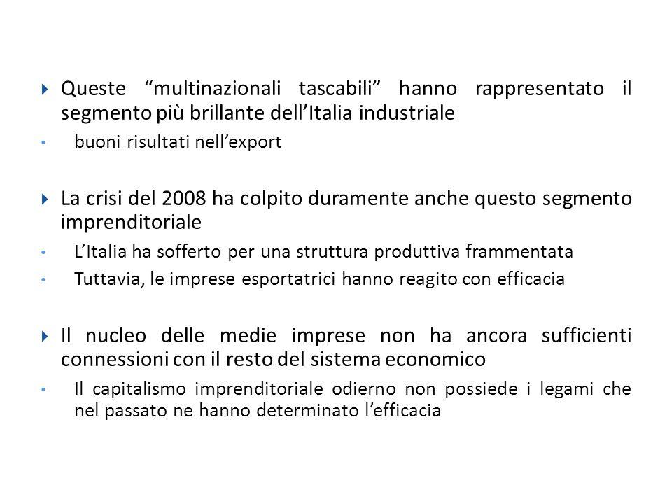 L' evoluzione del capitalismo italiano  Il capitalismo degli anni '70 può essere rappresentato come una clessidra Alla base si trovava la massa vastissima di piccole imprese A metà vi era uno strato esiguo di medie imprese In alto si trovavano le grandi imprese pubbliche e private  Oggi i contorni dell'Italia produttiva sono informi Il nucleo delle grandi imprese storiche si è quasi dissolto Rimane la vasta distesa delle piccole imprese Il segmento delle medie imprese si è invece ampliato