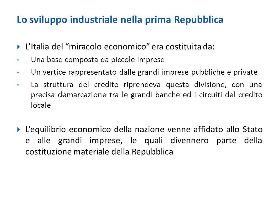 """Lo sviluppo industriale nella prima Repubblica  L'Italia del """"miracolo economico"""" era costituita da: Una base composta da piccole imprese Un vertice"""