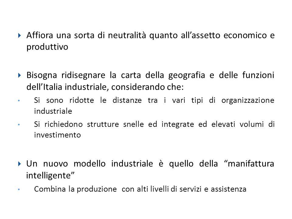  Affiora una sorta di neutralità quanto all'assetto economico e produttivo  Bisogna ridisegnare la carta della geografia e delle funzioni dell'Itali