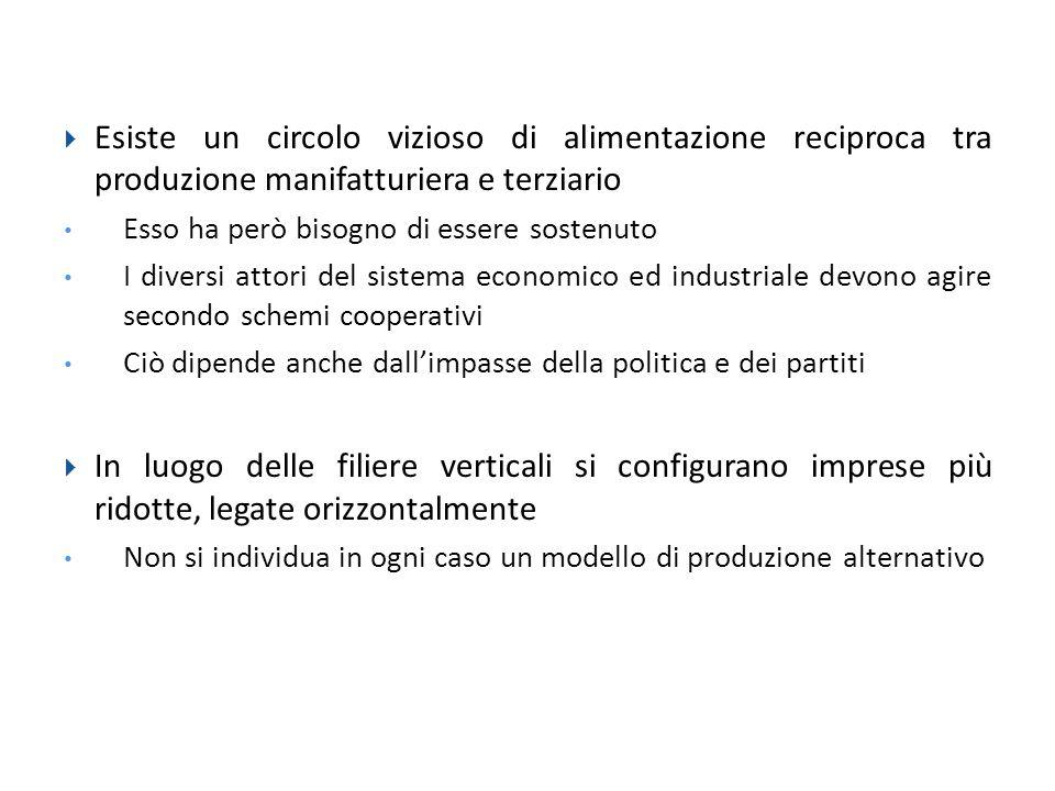 L'Italia e la Nuova Rivoluzione Industriale (P.