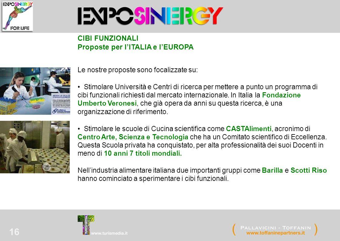 16 CIBI FUNZIONALI Proposte per l'ITALIA e l'EUROPA Le nostre proposte sono focalizzate su: Stimolare Università e Centri di ricerca per mettere a punto un programma di cibi funzionali richiesti dal mercato internazionale.
