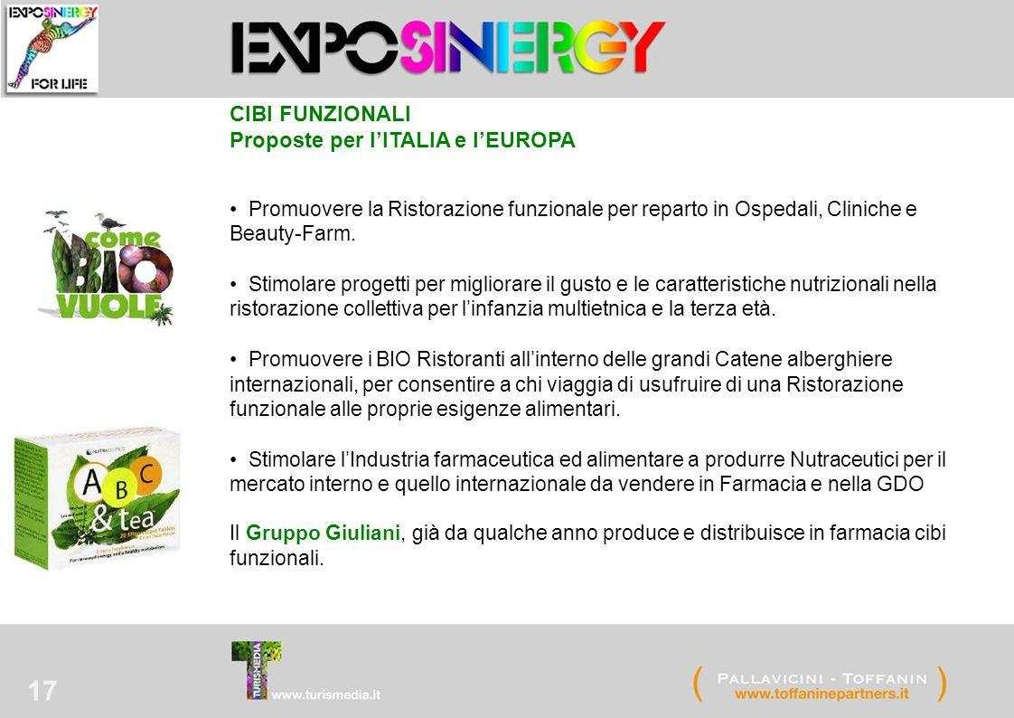 17 CIBI FUNZIONALI Proposte per l'ITALIA e l'EUROPA Promuovere la Ristorazione funzionale per reparto in Ospedali, Cliniche e Beauty-Farm. Stimolare p