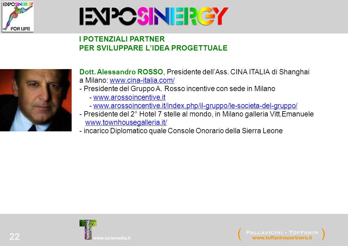 22 I POTENZIALI PARTNER PER SVILUPPARE L'IDEA PROGETTUALE Dott. Alessandro ROSSO, Presidente dell'Ass. CINA ITALIA di Shanghai a Milano: www.cina-ital