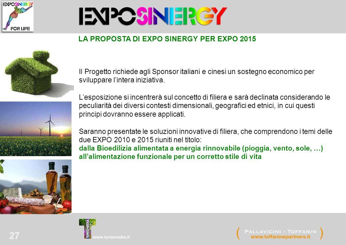 27 LA PROPOSTA DI EXPO SINERGY PER EXPO 2015 Il Progetto richiede agli Sponsor italiani e cinesi un sostegno economico per sviluppare l'intera iniziativa.