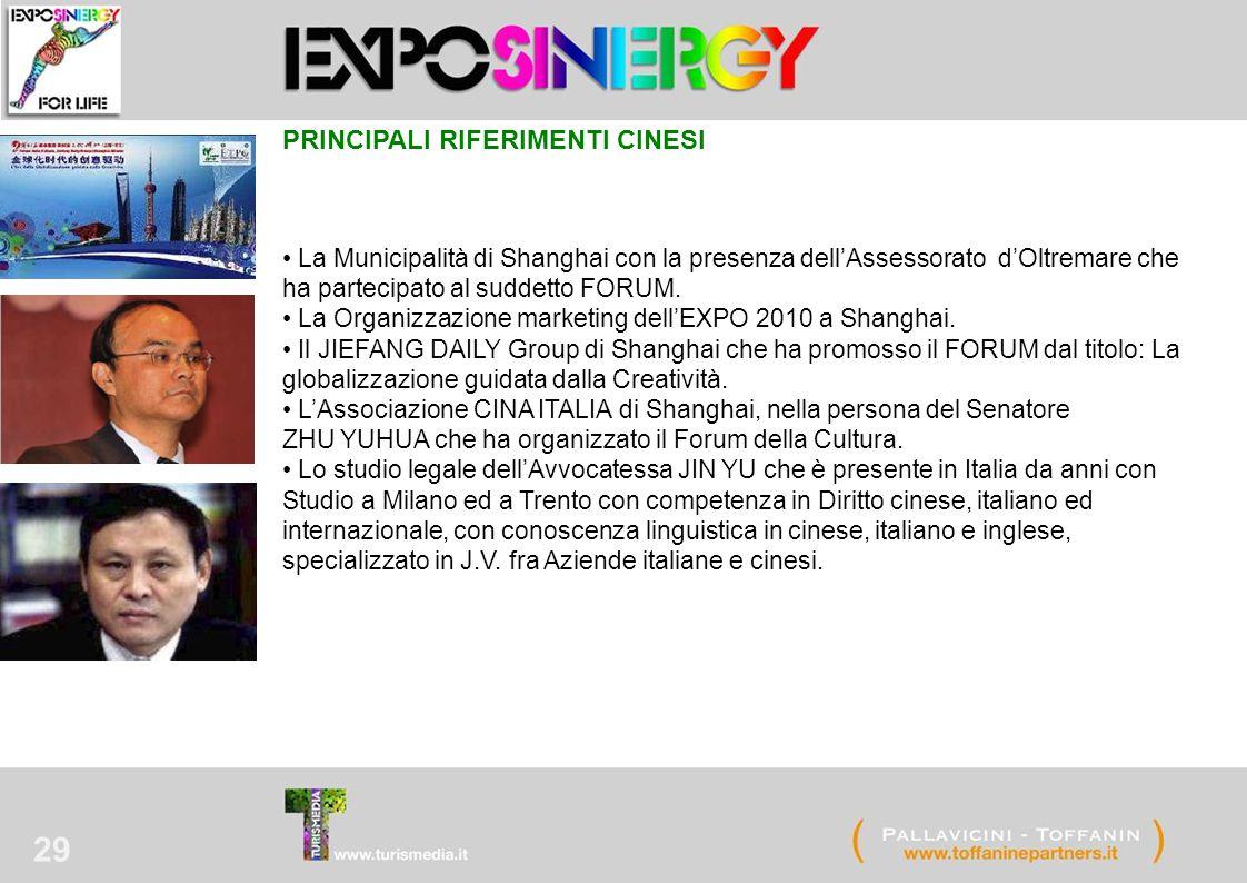 29 PRINCIPALI RIFERIMENTI CINESI La Municipalità di Shanghai con la presenza dell'Assessorato d'Oltremare che ha partecipato al suddetto FORUM. La Org