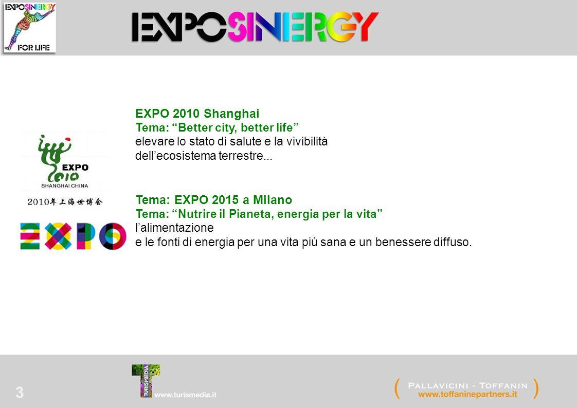 EXPO 2010 Shanghai Tema: Better city, better life elevare lo stato di salute e la vivibilità dell'ecosistema terrestre...