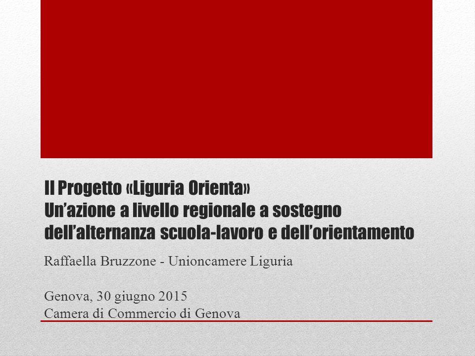 Il Progetto «Liguria Orienta» Un'azione a livello regionale a sostegno dell'alternanza scuola-lavoro e dell'orientamento Raffaella Bruzzone - Unioncamere Liguria Genova, 30 giugno 2015 Camera di Commercio di Genova