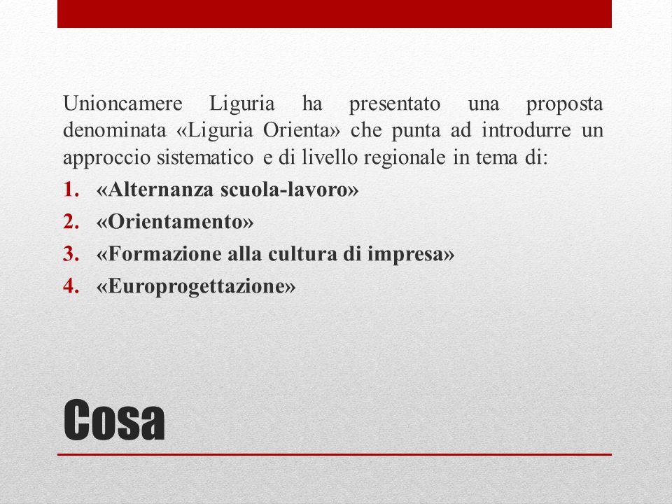 Cosa Unioncamere Liguria ha presentato una proposta denominata «Liguria Orienta» che punta ad introdurre un approccio sistematico e di livello regionale in tema di: 1.«Alternanza scuola-lavoro» 2.«Orientamento» 3.«Formazione alla cultura di impresa» 4.«Europrogettazione»