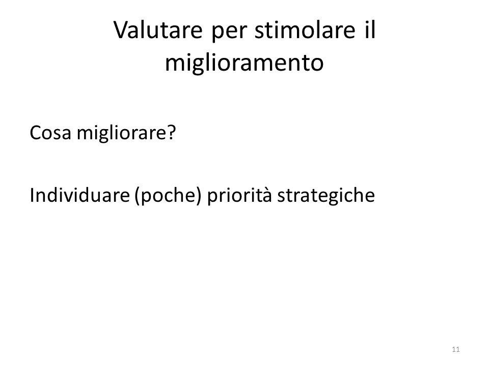 Valutare per stimolare il miglioramento Cosa migliorare? Individuare (poche) priorità strategiche 11