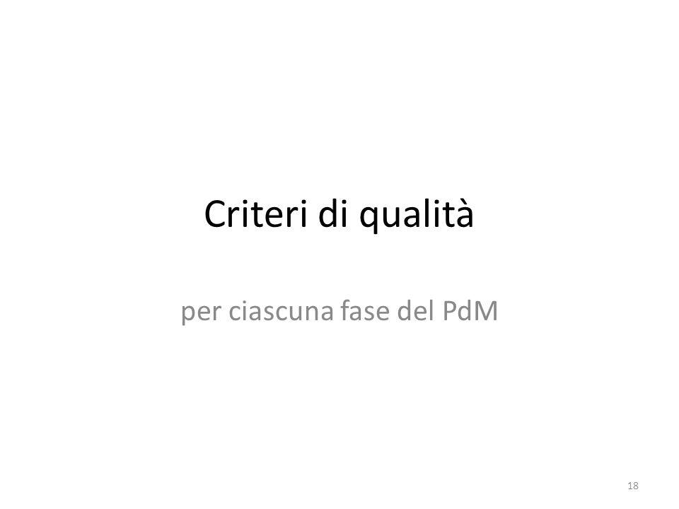 Criteri di qualità per ciascuna fase del PdM 18