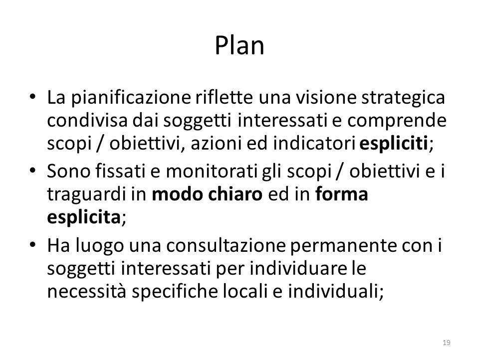Plan La pianificazione riflette una visione strategica condivisa dai soggetti interessati e comprende scopi / obiettivi, azioni ed indicatori esplicit