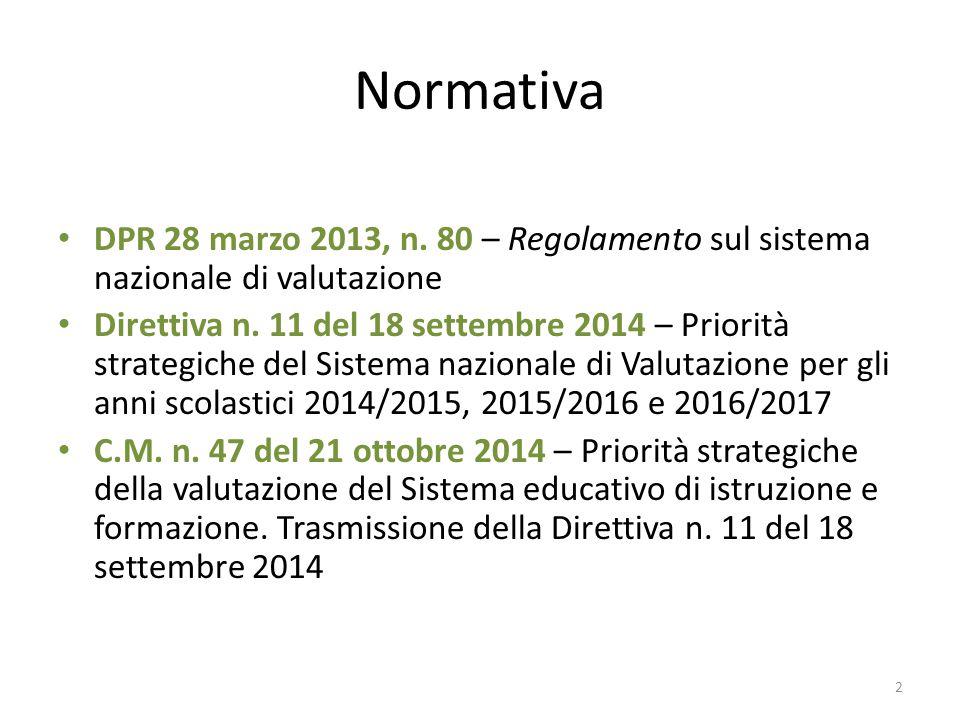 Normativa DPR 28 marzo 2013, n. 80 – Regolamento sul sistema nazionale di valutazione Direttiva n. 11 del 18 settembre 2014 – Priorità strategiche del