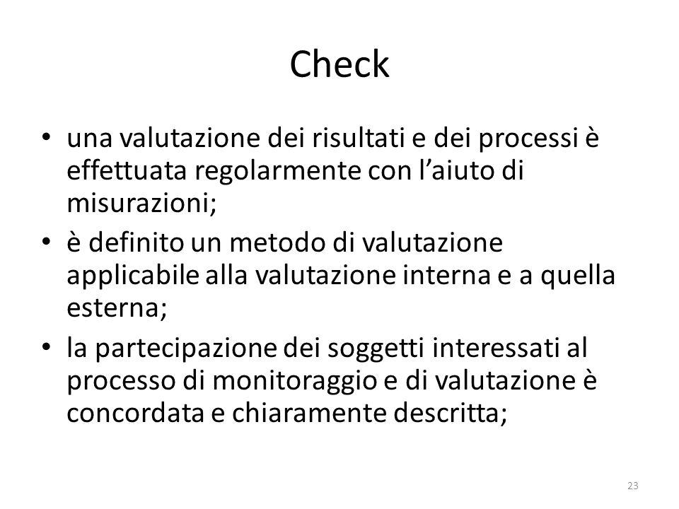 Check una valutazione dei risultati e dei processi è effettuata regolarmente con l'aiuto di misurazioni; è definito un metodo di valutazione applicabi