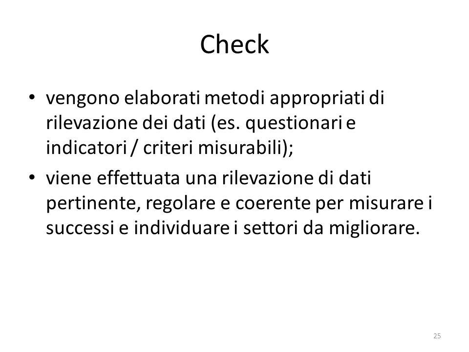 Check vengono elaborati metodi appropriati di rilevazione dei dati (es. questionari e indicatori / criteri misurabili); viene effettuata una rilevazio