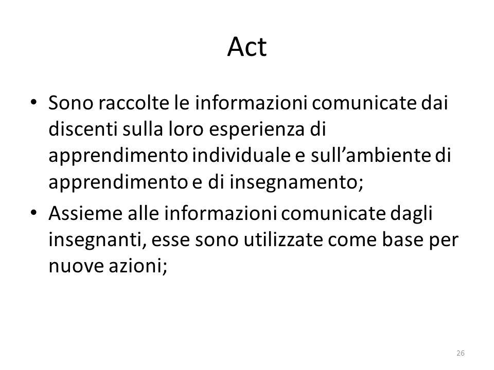 Act Sono raccolte le informazioni comunicate dai discenti sulla loro esperienza di apprendimento individuale e sull'ambiente di apprendimento e di ins