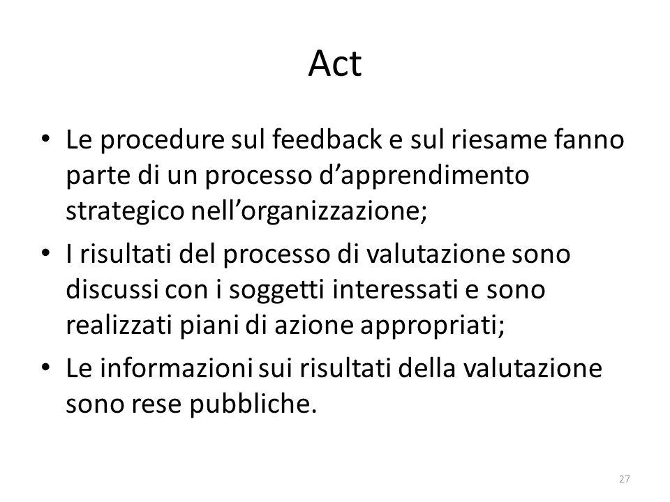 Act Le procedure sul feedback e sul riesame fanno parte di un processo d'apprendimento strategico nell'organizzazione; I risultati del processo di val