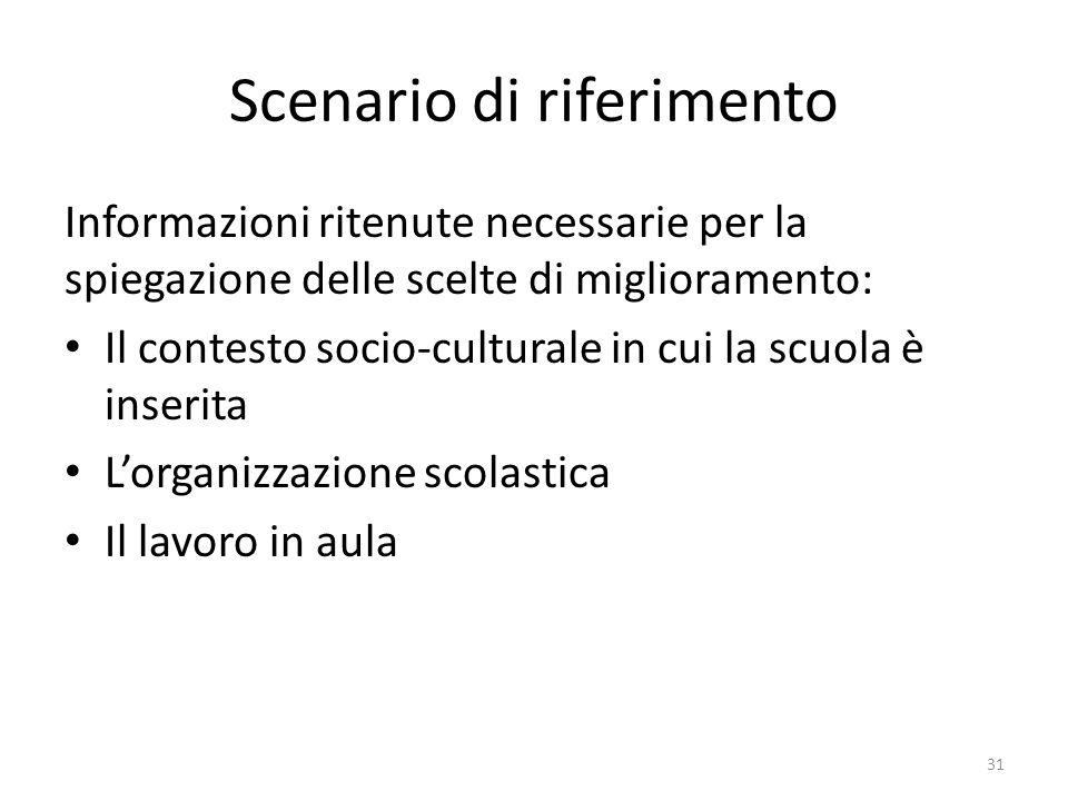 Scenario di riferimento Informazioni ritenute necessarie per la spiegazione delle scelte di miglioramento: Il contesto socio-culturale in cui la scuol