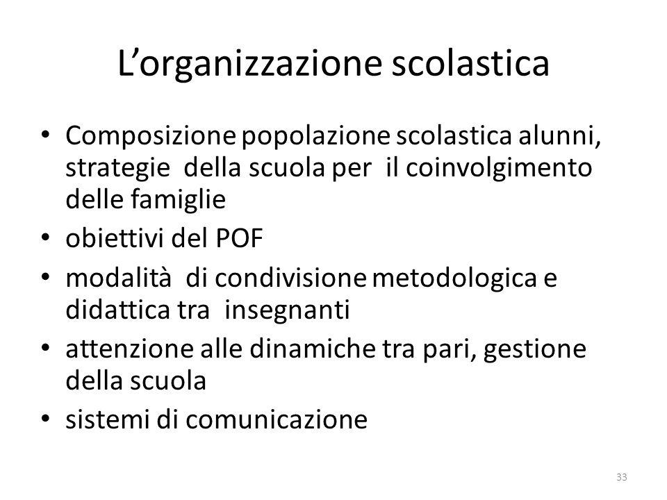 L'organizzazione scolastica Composizione popolazione scolastica alunni, strategie della scuola per il coinvolgimento delle famiglie obiettivi del POF