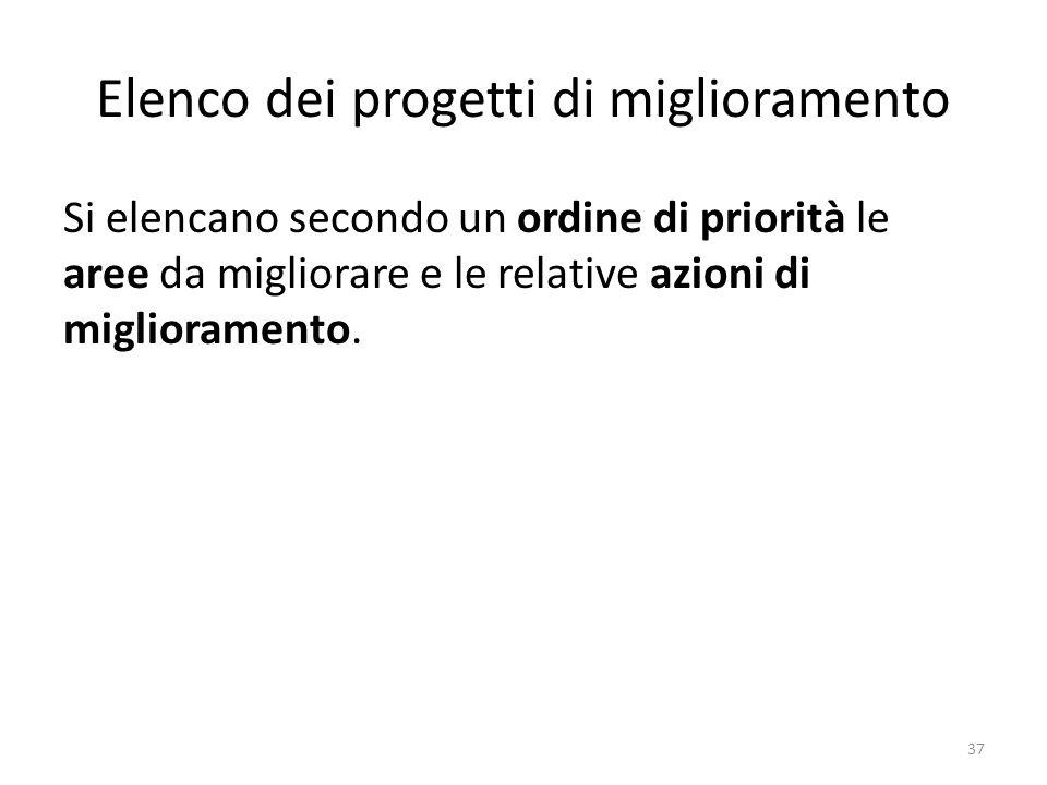 Elenco dei progetti di miglioramento Si elencano secondo un ordine di priorità le aree da migliorare e le relative azioni di miglioramento. 37