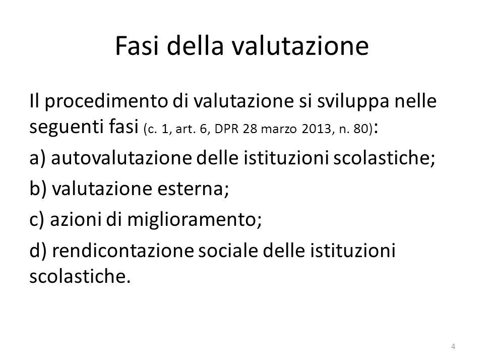 Fasi della valutazione Il procedimento di valutazione si sviluppa nelle seguenti fasi (c. 1, art. 6, DPR 28 marzo 2013, n. 80) : a) autovalutazione de