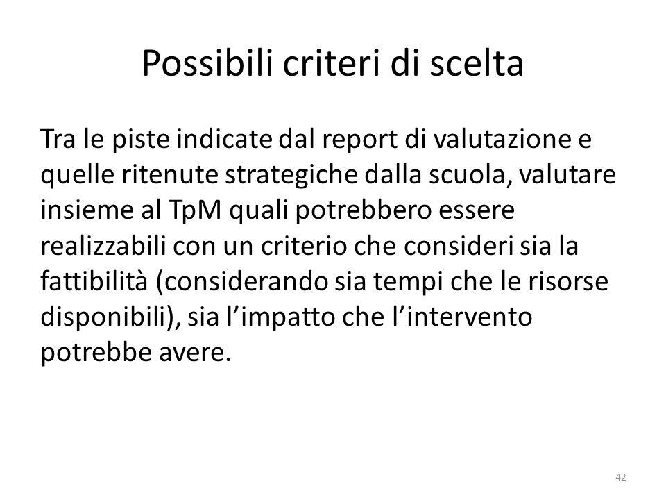 Possibili criteri di scelta Tra le piste indicate dal report di valutazione e quelle ritenute strategiche dalla scuola, valutare insieme al TpM quali