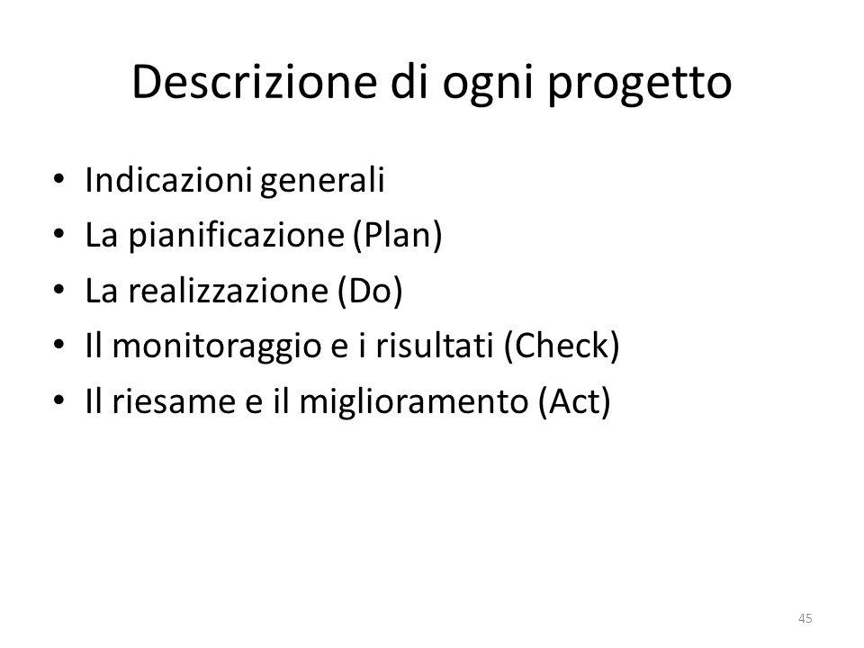 Descrizione di ogni progetto Indicazioni generali La pianificazione (Plan) La realizzazione (Do) Il monitoraggio e i risultati (Check) Il riesame e il