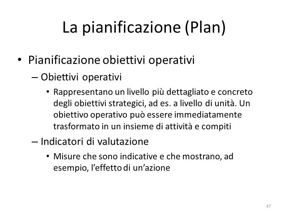 La pianificazione (Plan) Pianificazione obiettivi operativi – Obiettivi operativi Rappresentano un livello più dettagliato e concreto degli obiettivi