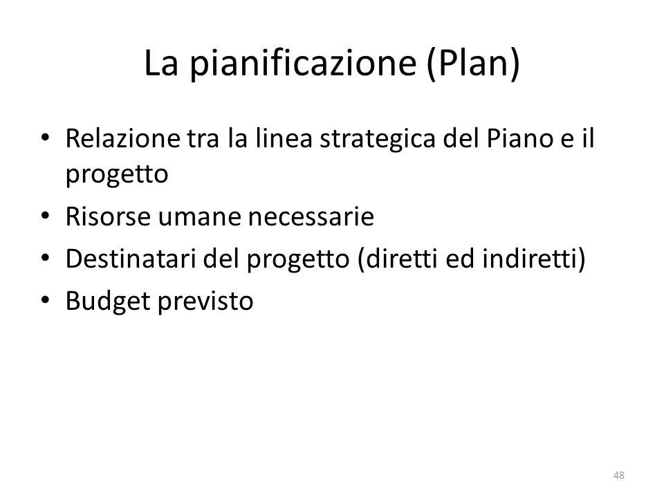 La pianificazione (Plan) Relazione tra la linea strategica del Piano e il progetto Risorse umane necessarie Destinatari del progetto (diretti ed indir