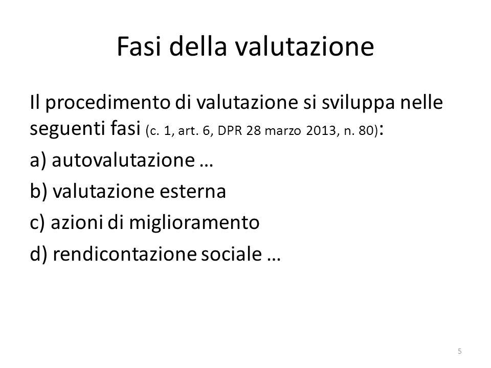 Fasi della valutazione Il procedimento di valutazione si sviluppa nelle seguenti fasi (c. 1, art. 6, DPR 28 marzo 2013, n. 80) : a) autovalutazione …