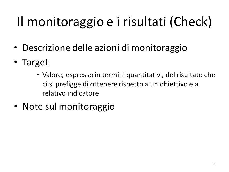Il monitoraggio e i risultati (Check) Descrizione delle azioni di monitoraggio Target Valore, espresso in termini quantitativi, del risultato che ci s